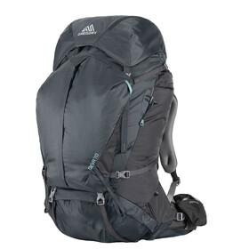Gregory Deva 70 Backpack Women S charcoal gray